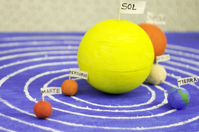 How to Build a 3D Model of the Solar System (with Pictures ...