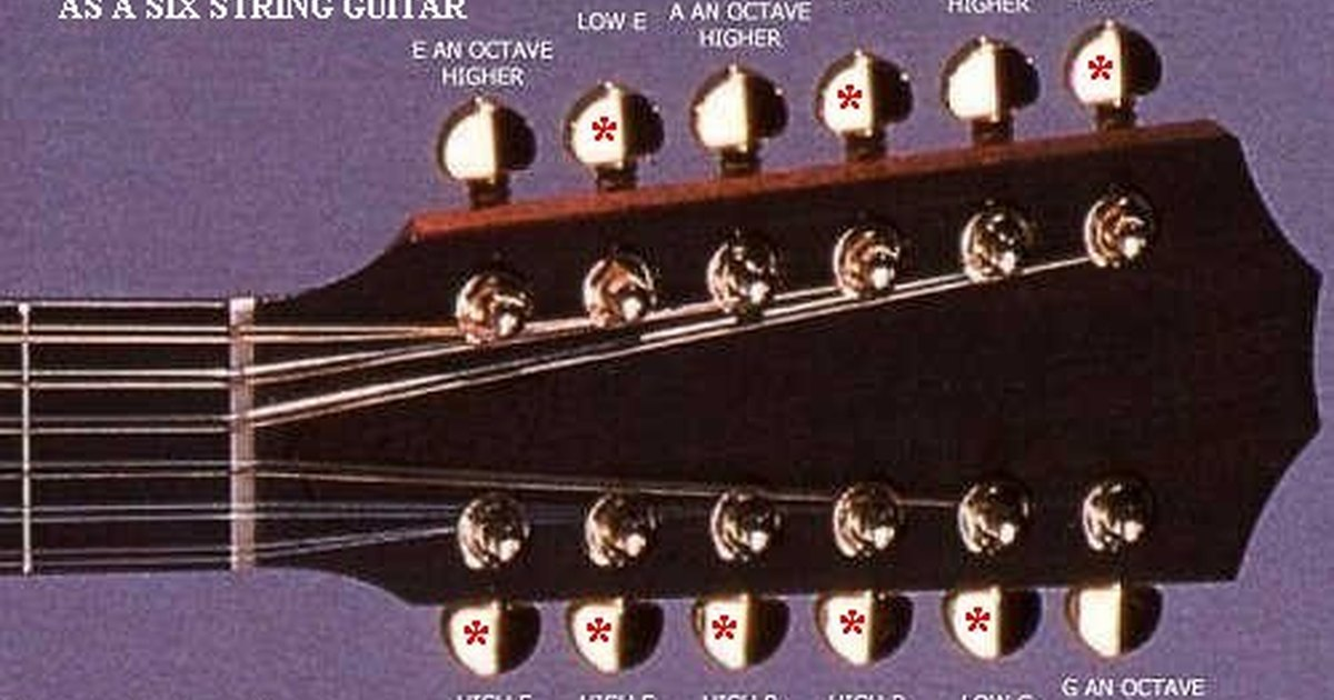 how to put strings on a guitar