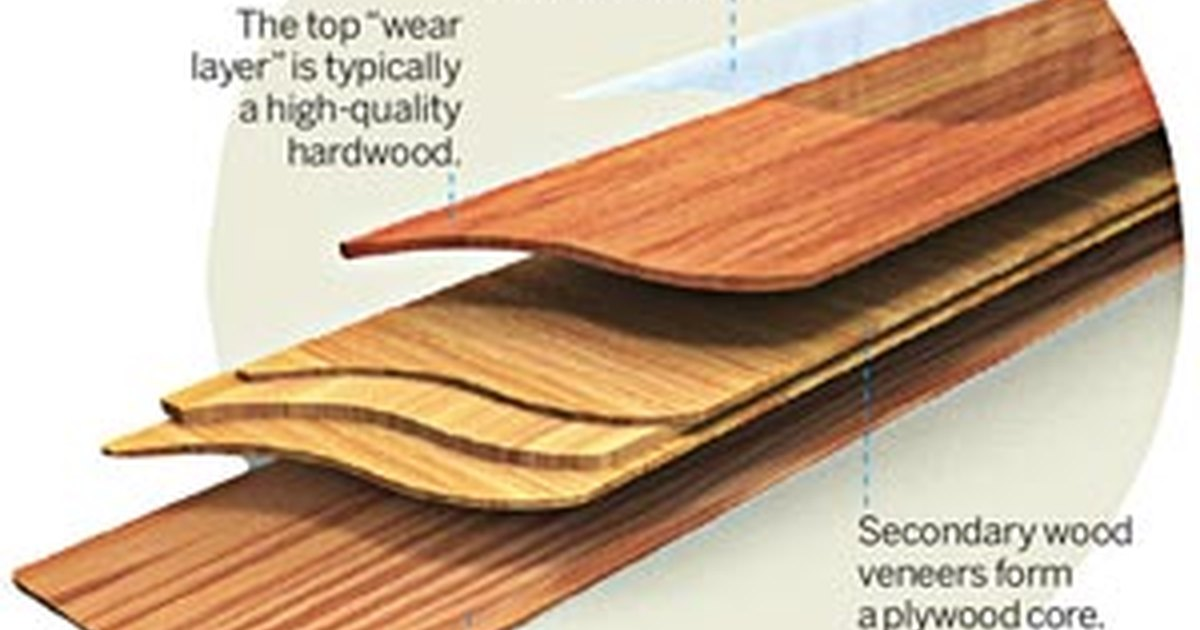 How To Install Engineered Wood Flooring On Concrete Ehow Uk