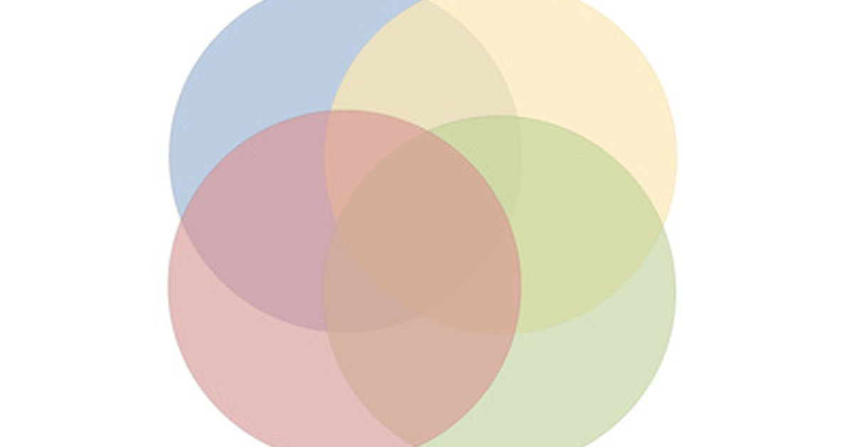 how to draw venn diagram in excel
