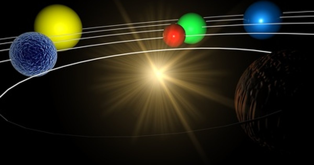 simple solar system - photo #46