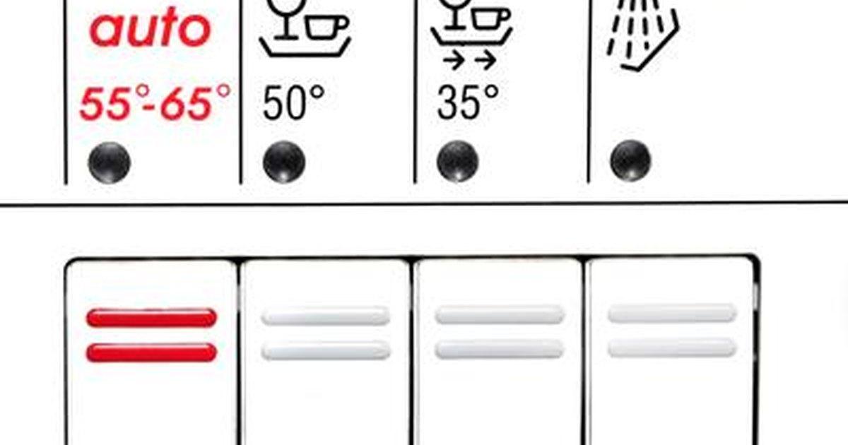 c u00f3mo instalar un lavavajillas completamente integrable