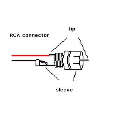 how to connect speaker wires to an rca jack ehow uk how to connect speaker wires to an rca jack