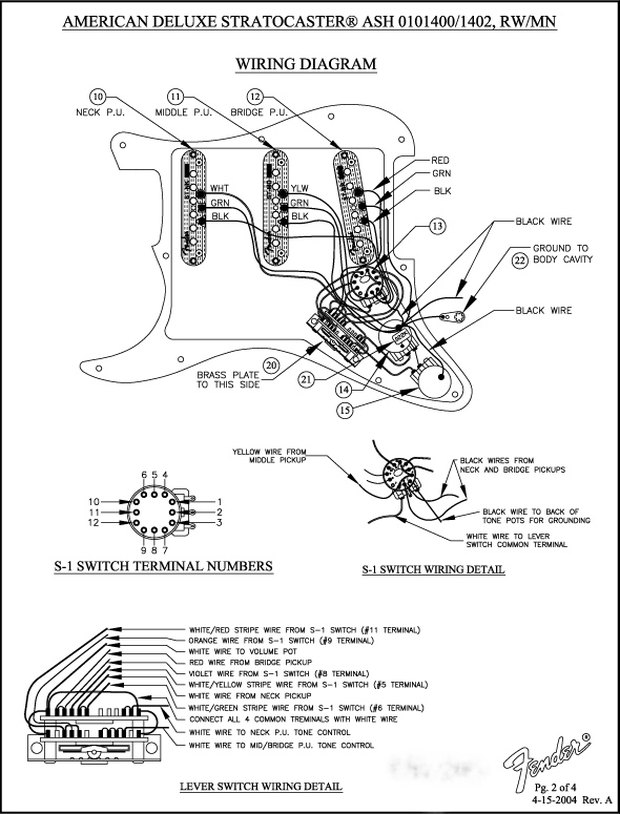 fender strat wiring diagrams fender image wiring stratocaster pickup wiring diagram wiring diagram and schematic on fender strat wiring diagrams
